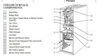 Bryant Furnace: Flame Sensor For Bryant Furnace Plus 80