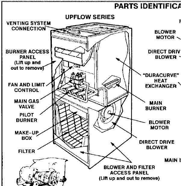 zone valve box furthermore furnace wiring diagram on wiring taco zone