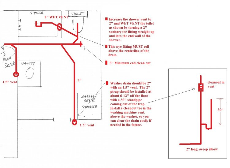 alpine furnace wiring diagram new wiring harness california