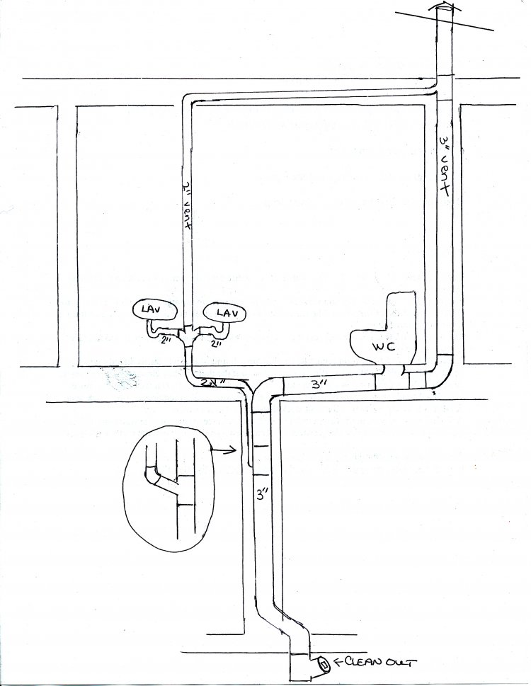 Question on dwv plumbing design