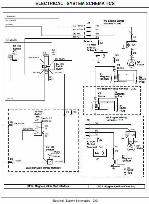 John Deere X300 Starter Solenoid Wiring Diagram - Wwwcaseistore \u2022