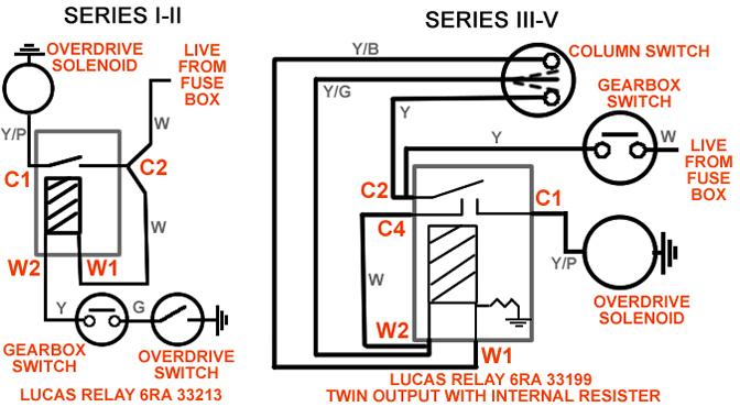 Ford Overdrive Wiring Diagram Electronic Schematics collections