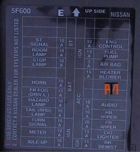 nissan elgrand fuse box repair manual 2000 Nissan Altima Fuse Box