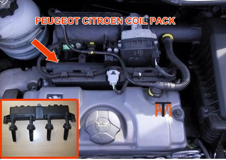 Peugeot 206 Fuse Box Heater Download Wiring Diagram