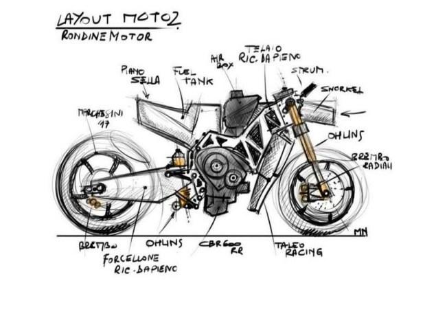 Rondine Moto2 Race Bike Rondine Moto2 renders 04 635x476