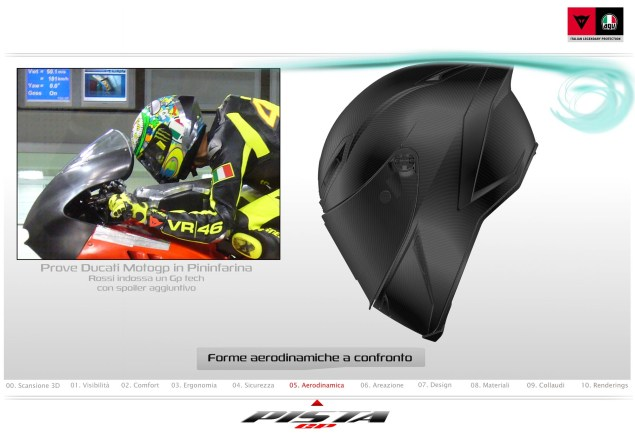 AGV PistaGP Helmet   The Next Generation Helmet AGV PistaGP helmet technical 16 635x438