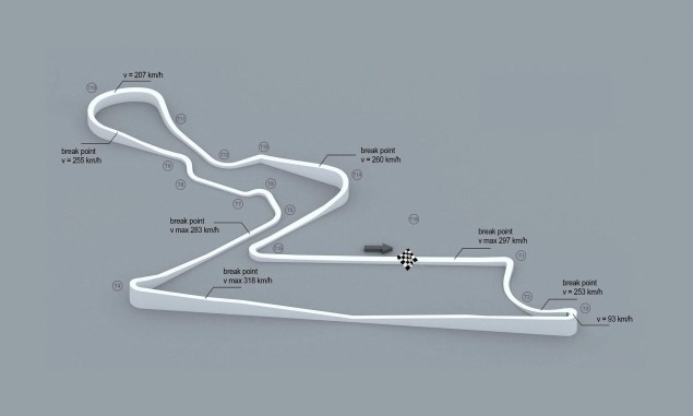 buddh-international-circuit-track-map-elevation