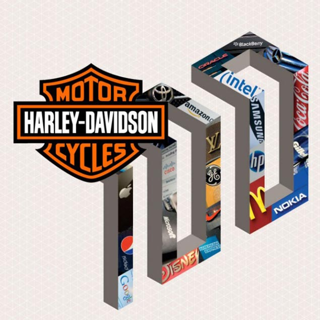 Harley Davidson Gains 10% on the Interbrand 100 harley davidson interbrand 100