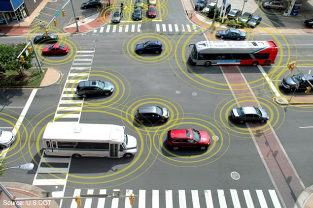 US Government Gets Closer to Having Vehicle to Vehicle Communication in a Car Near You vehicle to vehicle communication