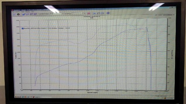 Heres a Dyno Graph of the Ducati 1199 Superleggera ducati 1199 superleggera dyno graph 635x357