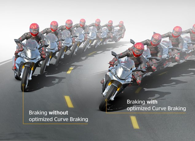 Continental Announces Cornering ABS for Motorcycles continental optimized curve braking 635x459