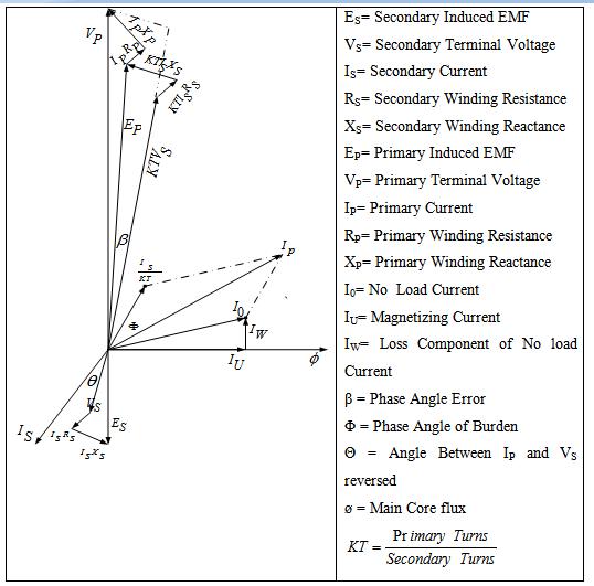 current transformer diagram