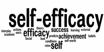 Imedpub Peer Reviewed Open Access Journals Articles Self Efficacy Assignment Point