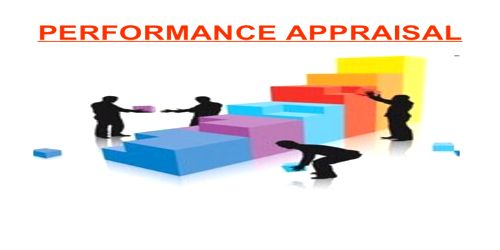 History of Performance Appraisal - Assignment Point