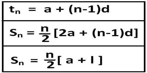 Arithmetic Progression Formula - Assignment Point