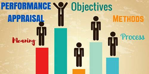 Concept of Performance Appraisal - Assignment Point