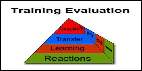 Methods of Evaluating Training Effectiveness - Assignment Point