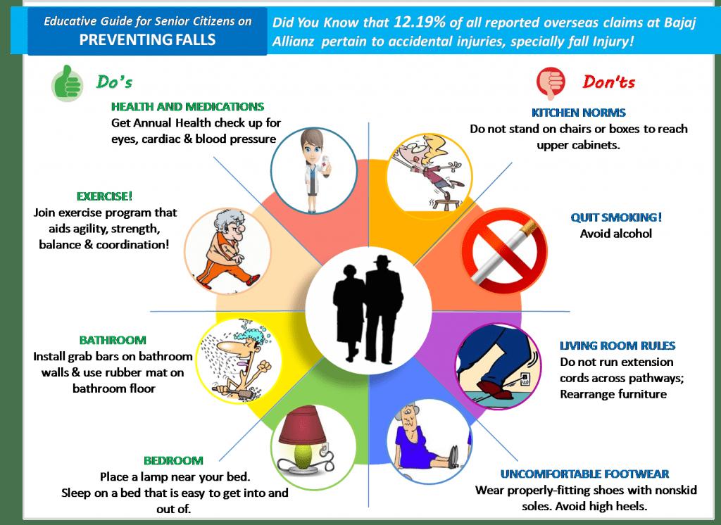 Fall Prevention In The Elderly Seniors Safety Measures