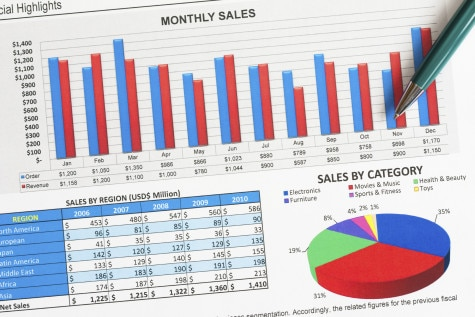 Space Vs Sale Studies - Increase your Brand Space In-store - sales analysis