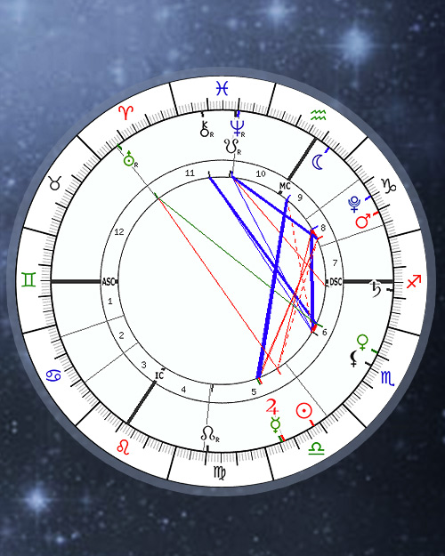 Free Birth Chart Calculator, Online Natal Chart Astrology Reading