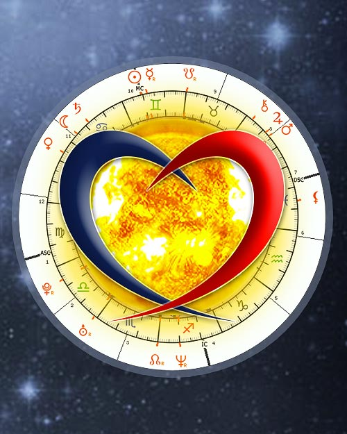 Love Compatibility Calculator, Horoscope Matching by Date of Birth