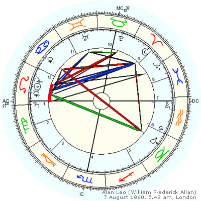 Liz Greene How we view life is how we read charts - Astrodienst