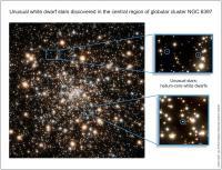 Helium-witte dwergen in NGC 6397