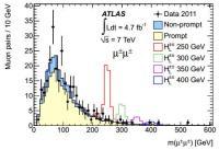 Heeft ATLAS een gluino gezien?