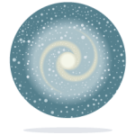 Compatibility, Ascendant, and Birth Chart Tools