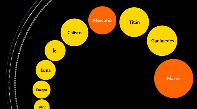 planetas-lunas-tno3