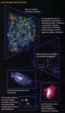 Resultado de imagen de Implicaciones del número 137 en el funcionamiento del universo