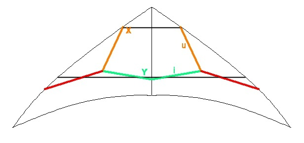 how to make a kite diagram pictures 3