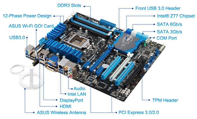 Usb Wiring Diagram Printable P8z77 V マザーボード Asus 日本