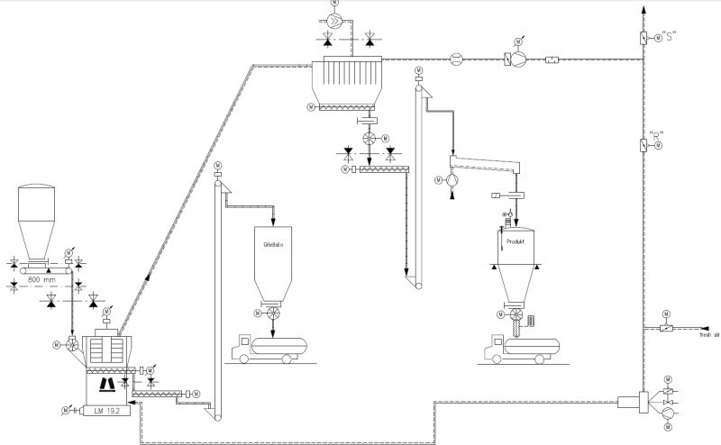 coal processing diagram