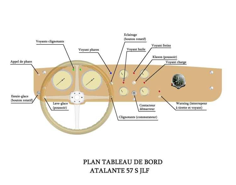 Atalante 57 S JLF - Explicatif - Atelier Automobile
