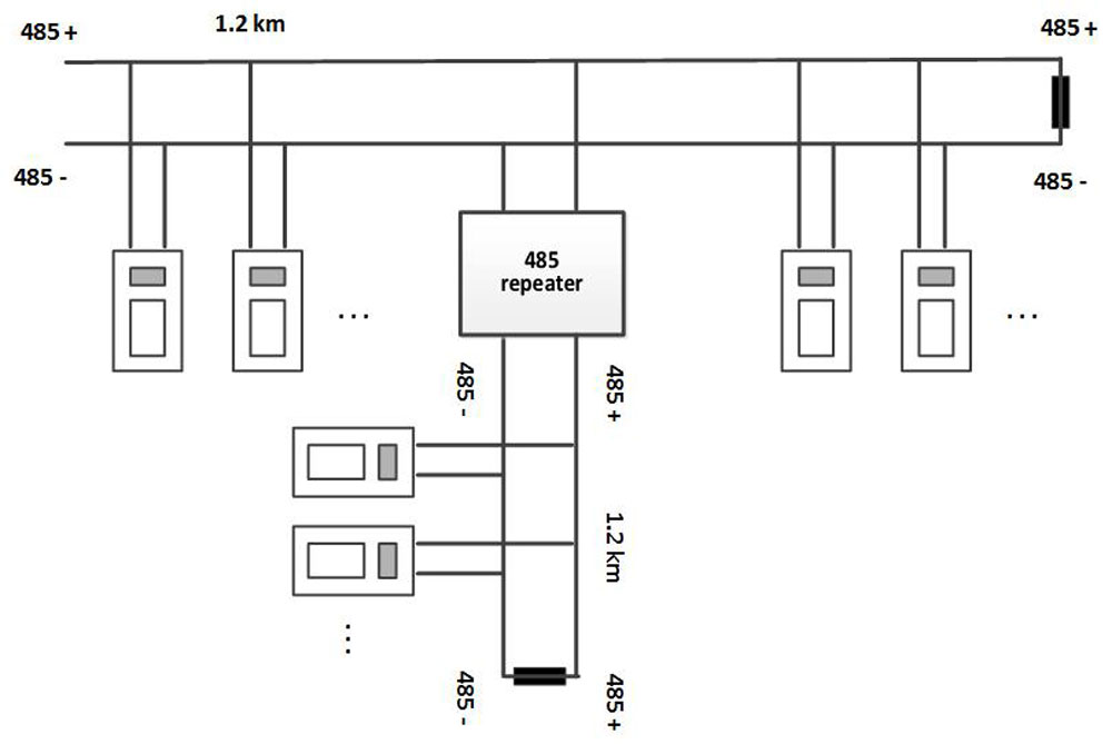 Operation Manual for Bus Line Wiring Installation ATHENALARM