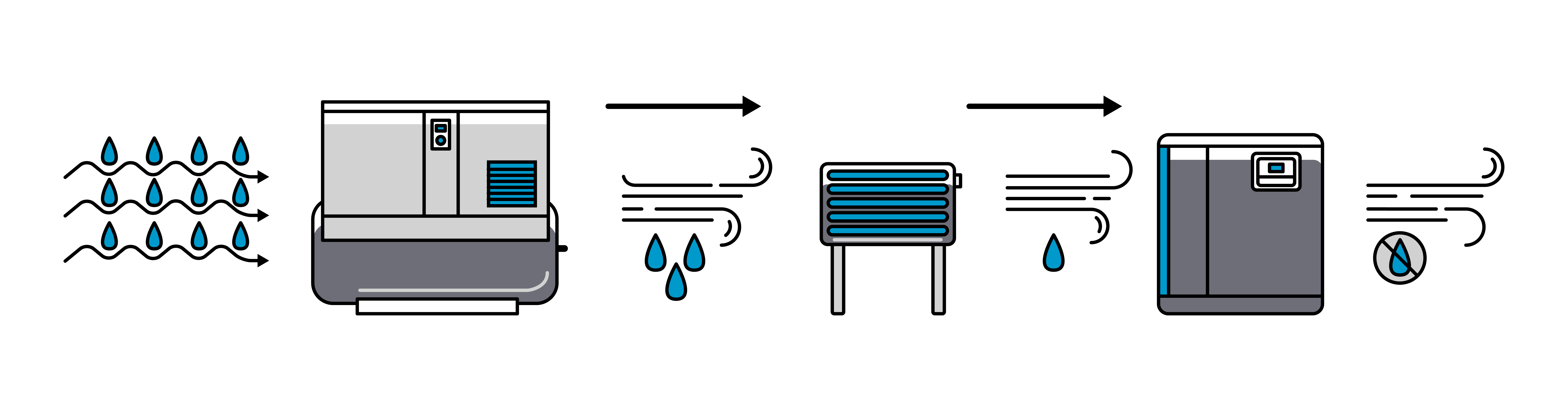 air pressure schematic