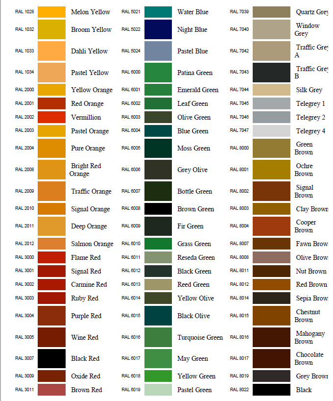 RAL Color Chart - Atlas Protective Coatings - ral color chart