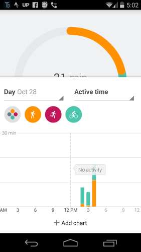 Google Fit vs Apple Health