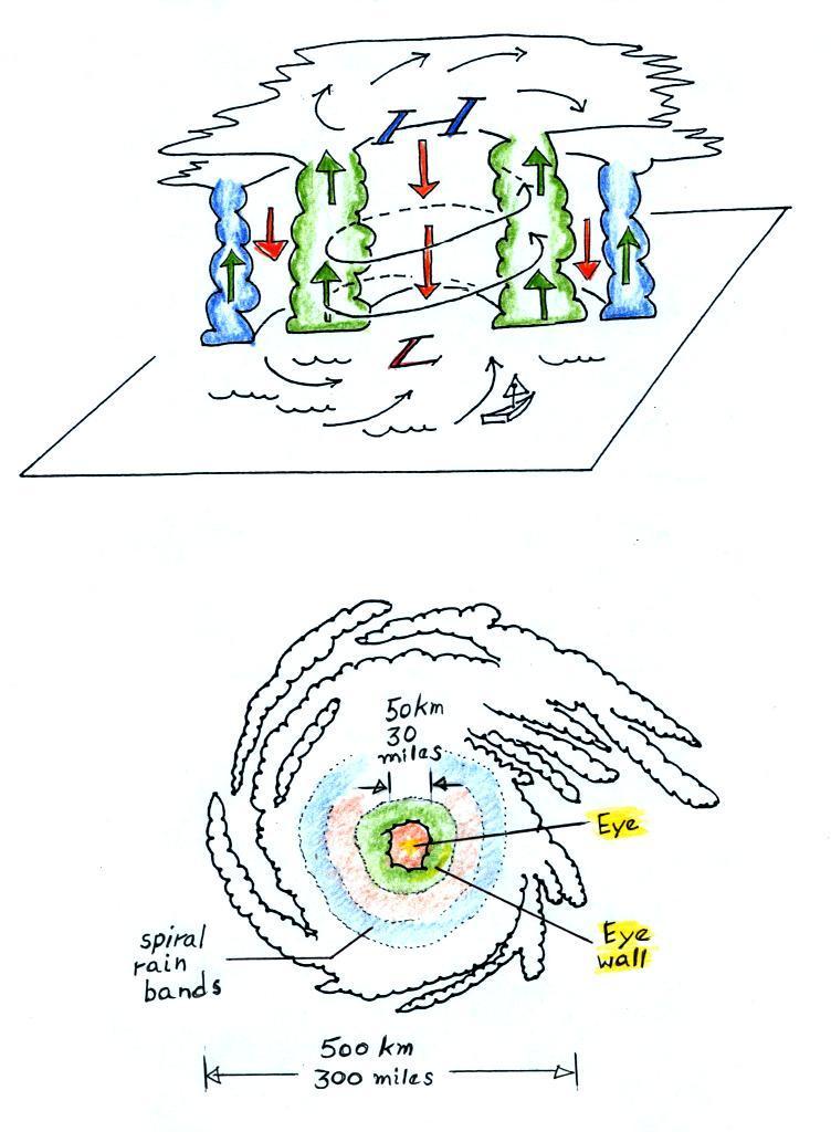 Lecture 34 - Hurricanes pt 1