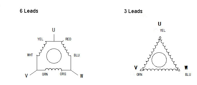 3 Ph Motor Wiring - Wiring Diagram Progresif