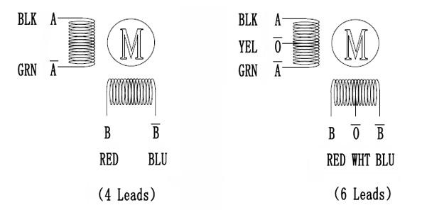 Nema 17 Stepper motor, 6V 1A, 18 degree, 2 phase 4 wires ATO