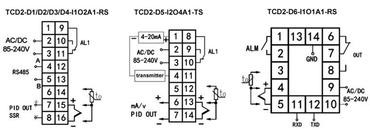 PID Temperature Controller, Dual Digital, Universal Input ATO