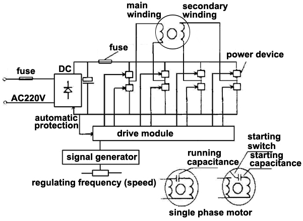 3 Phase Motor Wiring Diagram 2 Speed