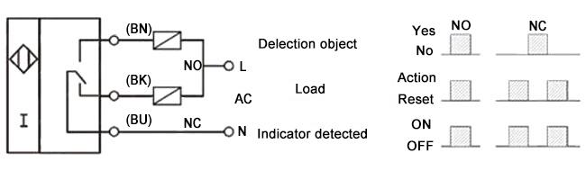 Ac Proximity Switch Wiring Wiring Diagram