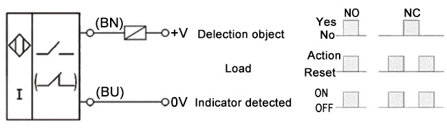 2 Wire Sensor Diagram Wiring Diagram