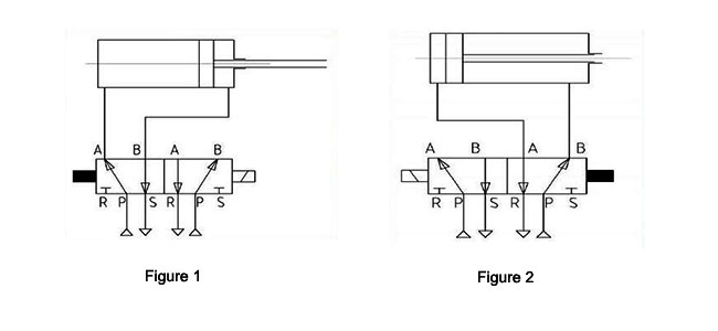 solenoid schematic and pnematic cylinders