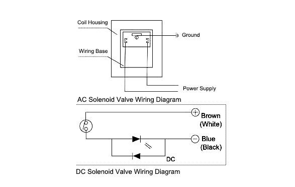 Ac Solenoid Wiring Wiring Diagram 2019