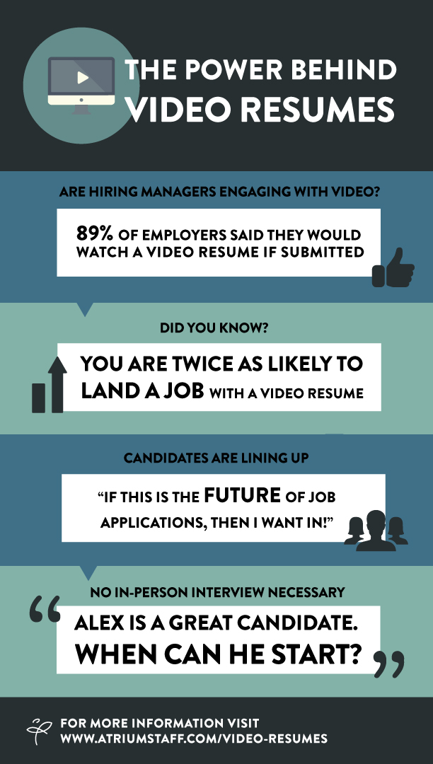 Do You Have a Video Resume? You Should! - video resume