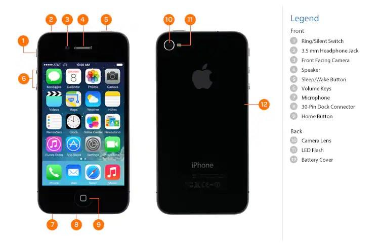 Iphone Camera Wiring Diagram Wiring Diagram